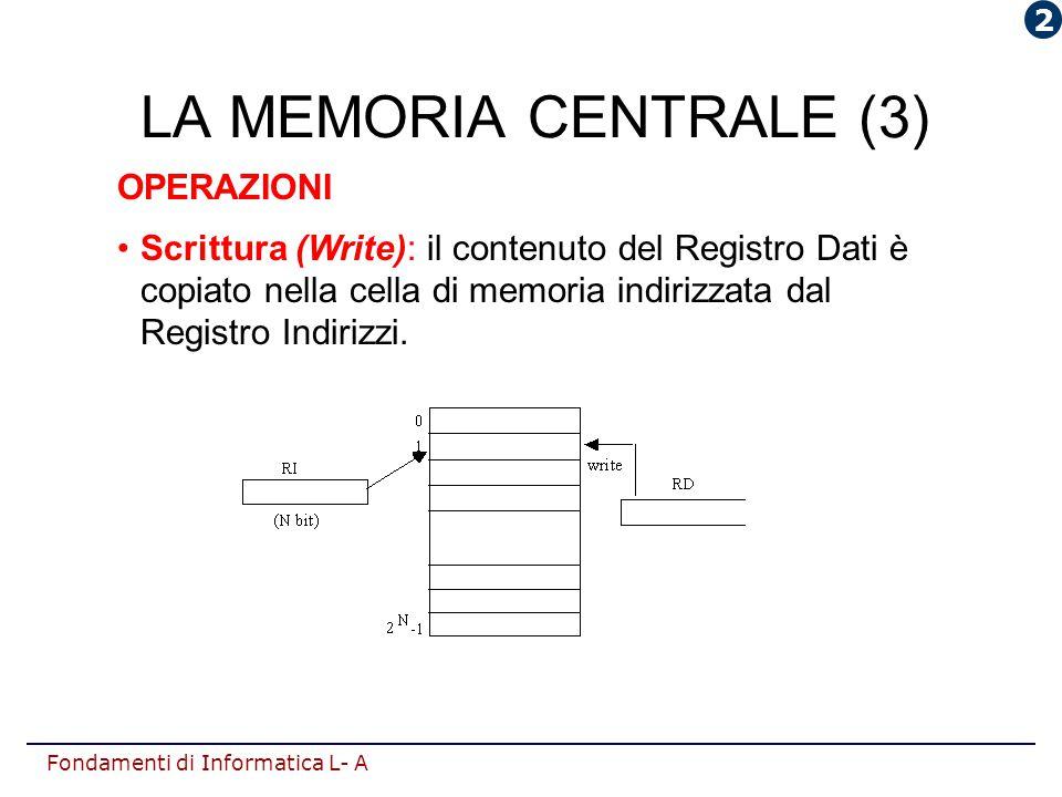 Fondamenti di Informatica L- A LA MEMORIA CENTRALE (3) OPERAZIONI Scrittura (Write): il contenuto del Registro Dati è copiato nella cella di memoria i