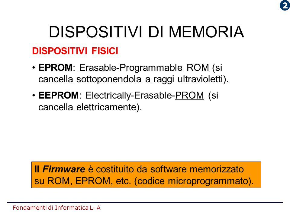 Fondamenti di Informatica L- A DISPOSITIVI DI MEMORIA DISPOSITIVI FISICI EPROM: Erasable-Programmable ROM (si cancella sottoponendola a raggi ultravio
