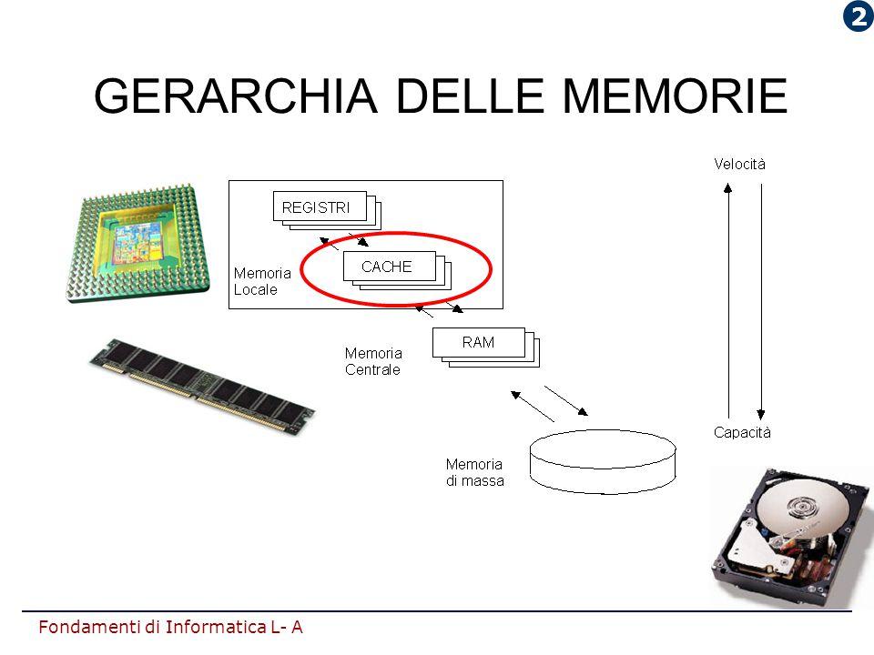 Fondamenti di Informatica L- A GERARCHIA DELLE MEMORIE 2