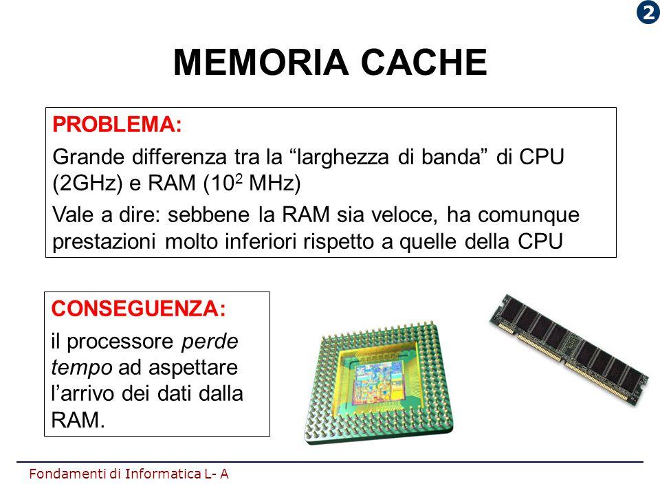 """Fondamenti di Informatica L- A PROBLEMA: Grande differenza tra la """"larghezza di banda"""" di CPU (2GHz) e RAM (10 2 MHz) Vale a dire: sebbene la RAM sia"""