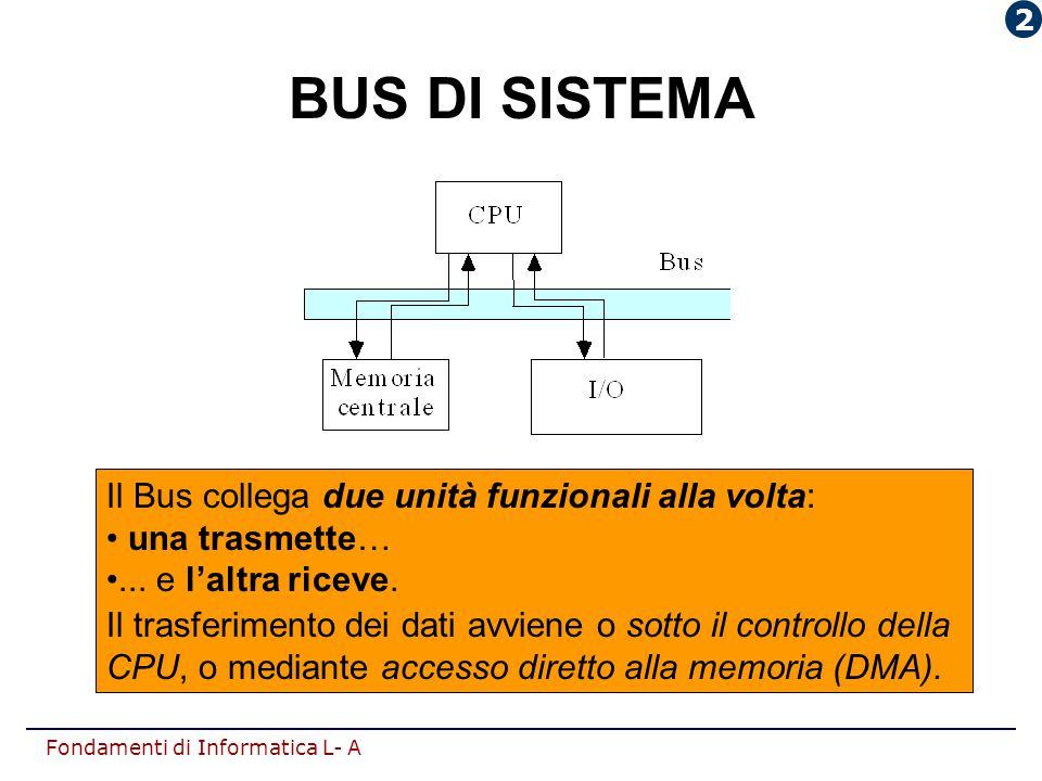 Fondamenti di Informatica L- A Il Bus collega due unità funzionali alla volta: una trasmette…... e l'altra riceve. Il trasferimento dei dati avviene o