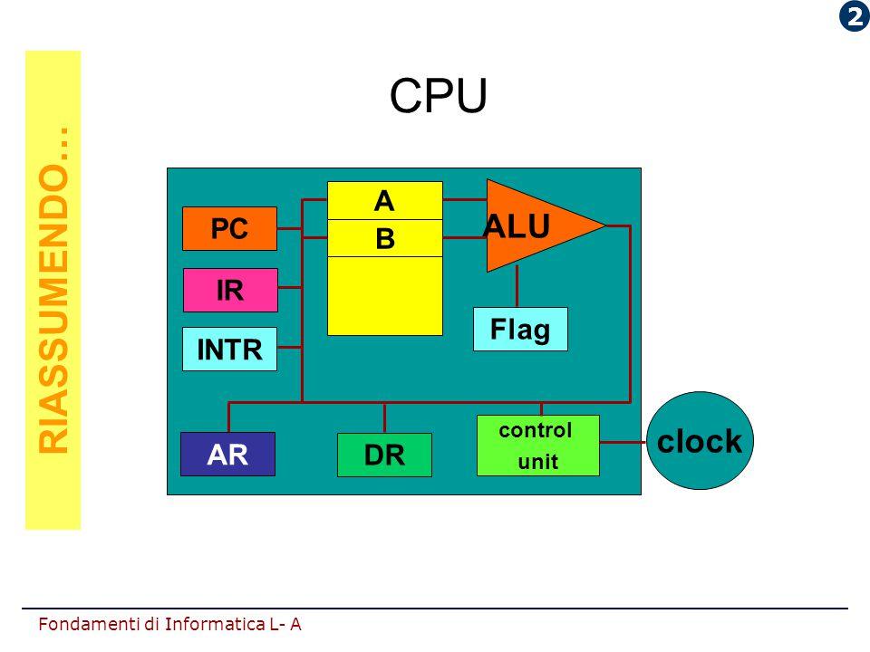 Fondamenti di Informatica L- A INTR AR DR control unit IR PC ALU Flag A B clock CPU RIASSUMENDO… 2