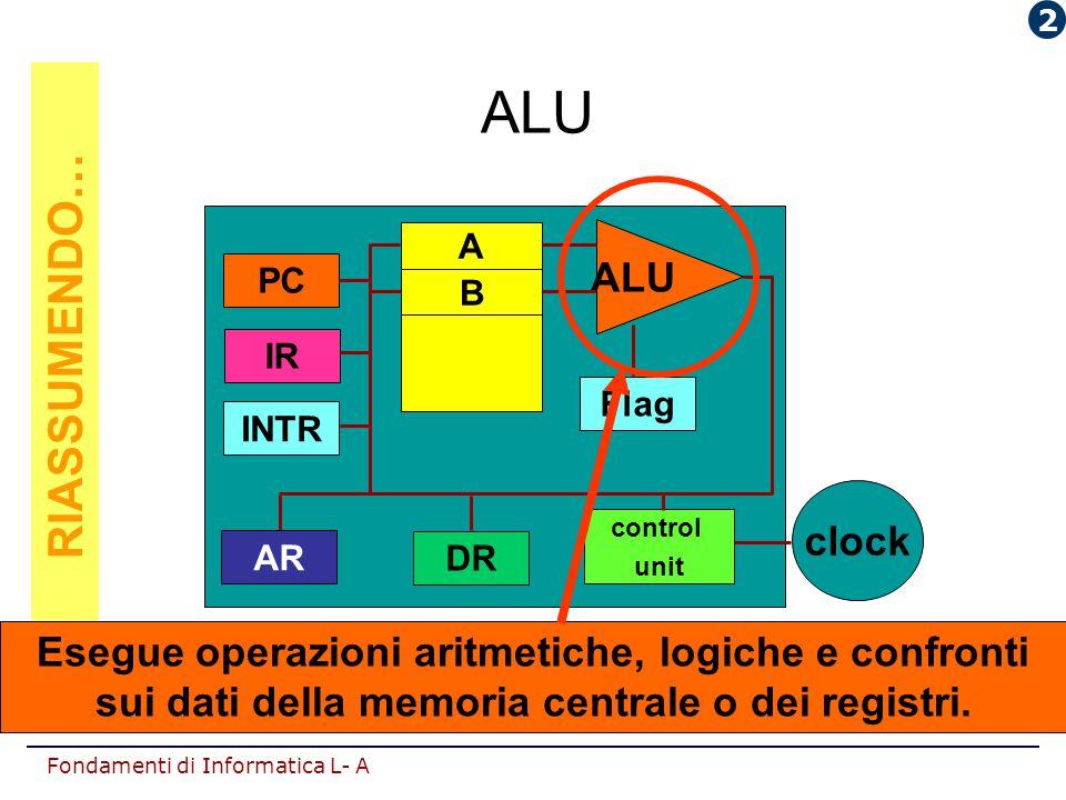 Fondamenti di Informatica L- A RIASSUMENDO… INTR AR DR control unit IR PC ALU Flag A B clock ALU Esegue operazioni aritmetiche, logiche e confronti su