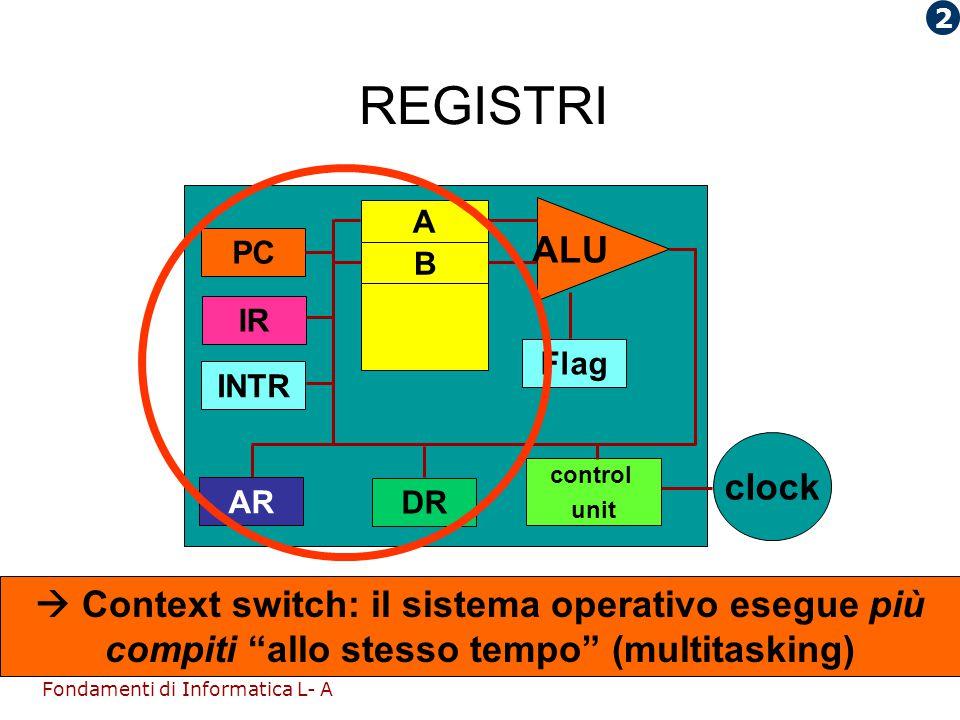 """Fondamenti di Informatica L- A REGISTRI  Context switch: il sistema operativo esegue più compiti """"allo stesso tempo"""" (multitasking) INTR AR DR contro"""