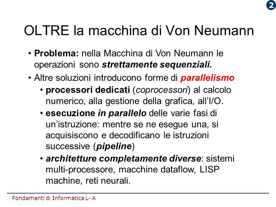 Fondamenti di Informatica L- A OLTRE la macchina di Von Neumann Problema: nella Macchina di Von Neumann le operazioni sono strettamente sequenziali. A
