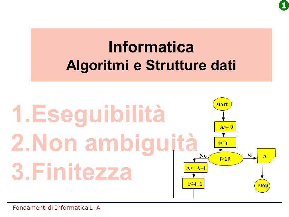 Fondamenti di Informatica L- A 1.Eseguibilità 2.Non ambiguità 3.Finitezza Informatica Algoritmi e Strutture dati A<- 0 i<-1 i>10 A<- A+i i<-i+1 No Si