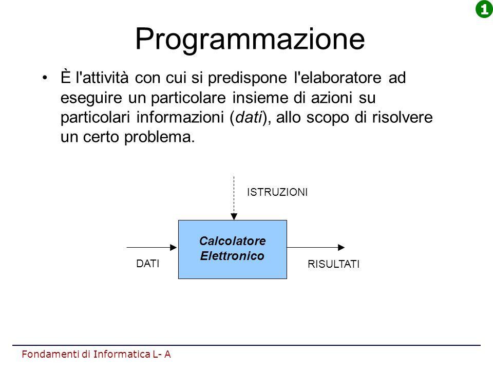 Fondamenti di Informatica L- A Programmazione È l'attività con cui si predispone l'elaboratore ad eseguire un particolare insieme di azioni su partico