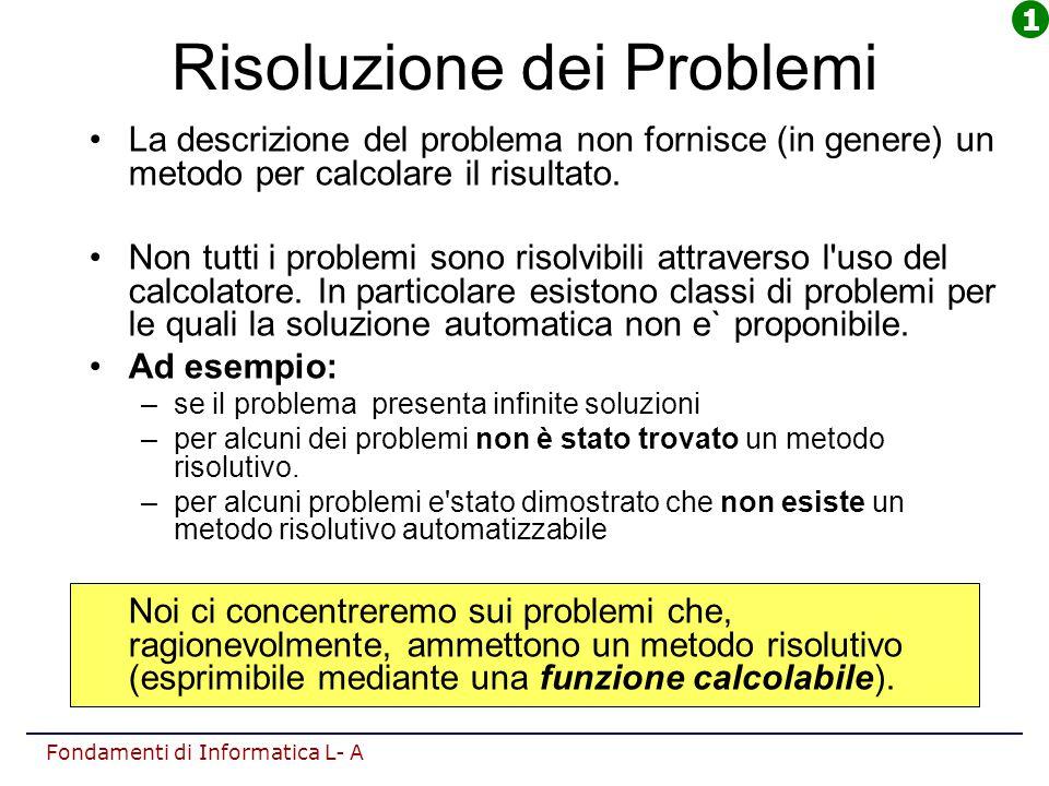 Fondamenti di Informatica L- A Risoluzione dei Problemi La descrizione del problema non fornisce (in genere) un metodo per calcolare il risultato. Non