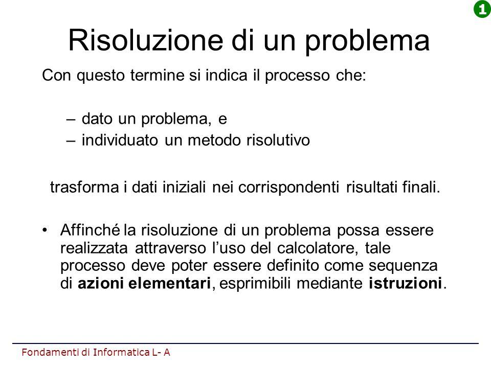 Fondamenti di Informatica L- A Risoluzione di un problema Con questo termine si indica il processo che: –dato un problema, e –individuato un metodo ri