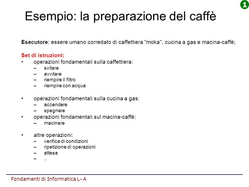 Fondamenti di Informatica L- A Esempio: la preparazione del caffè Esecutore: essere umano corredato di caffettiera