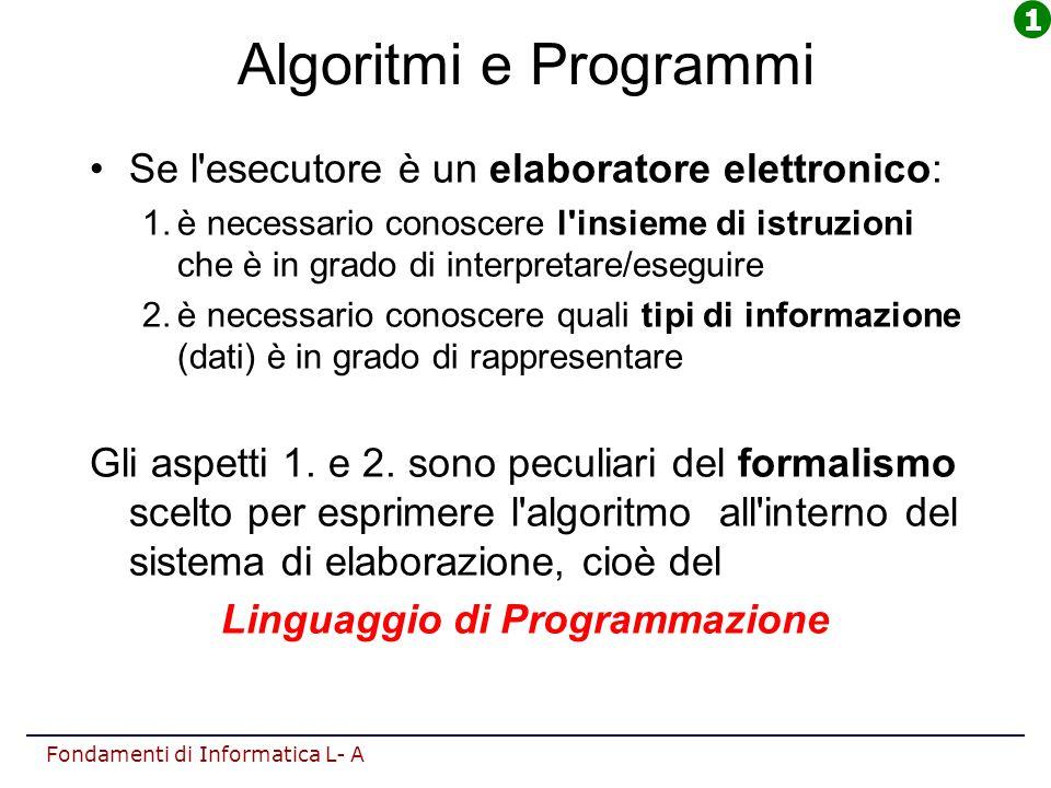 Fondamenti di Informatica L- A Algoritmi e Programmi Se l'esecutore è un elaboratore elettronico: 1.è necessario conoscere l'insieme di istruzioni che