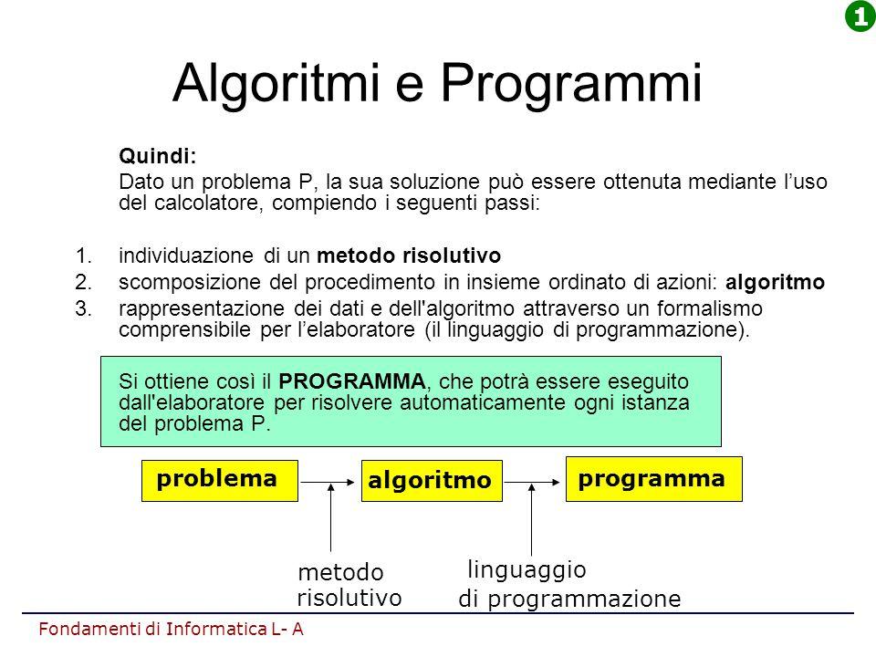 Fondamenti di Informatica L- A Algoritmi e Programmi Quindi: Dato un problema P, la sua soluzione può essere ottenuta mediante l'uso del calcolatore,