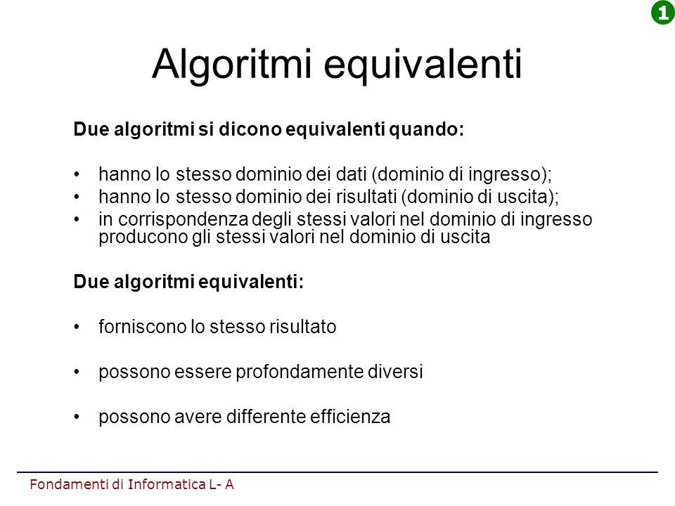 Fondamenti di Informatica L- A Algoritmi equivalenti Due algoritmi si dicono equivalenti quando: hanno lo stesso dominio dei dati (dominio di ingresso