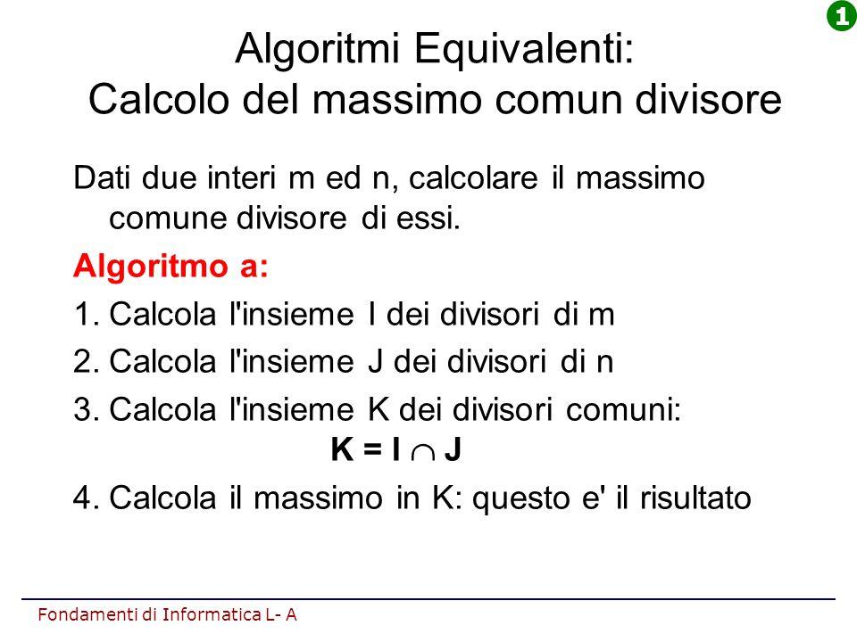 Fondamenti di Informatica L- A Algoritmi Equivalenti: Calcolo del massimo comun divisore Dati due interi m ed n, calcolare il massimo comune divisore