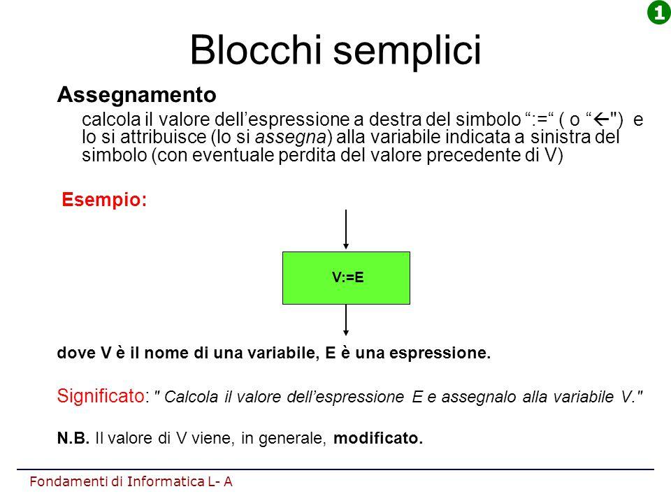 """Fondamenti di Informatica L- A Assegnamento calcola il valore dell'espressione a destra del simbolo """":="""" ( o """" """