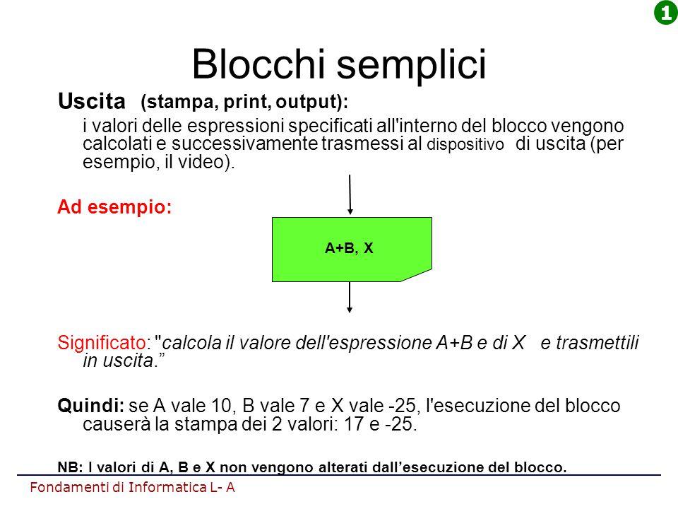 Fondamenti di Informatica L- A Uscita (stampa, print, output): i valori delle espressioni specificati all'interno del blocco vengono calcolati e succe