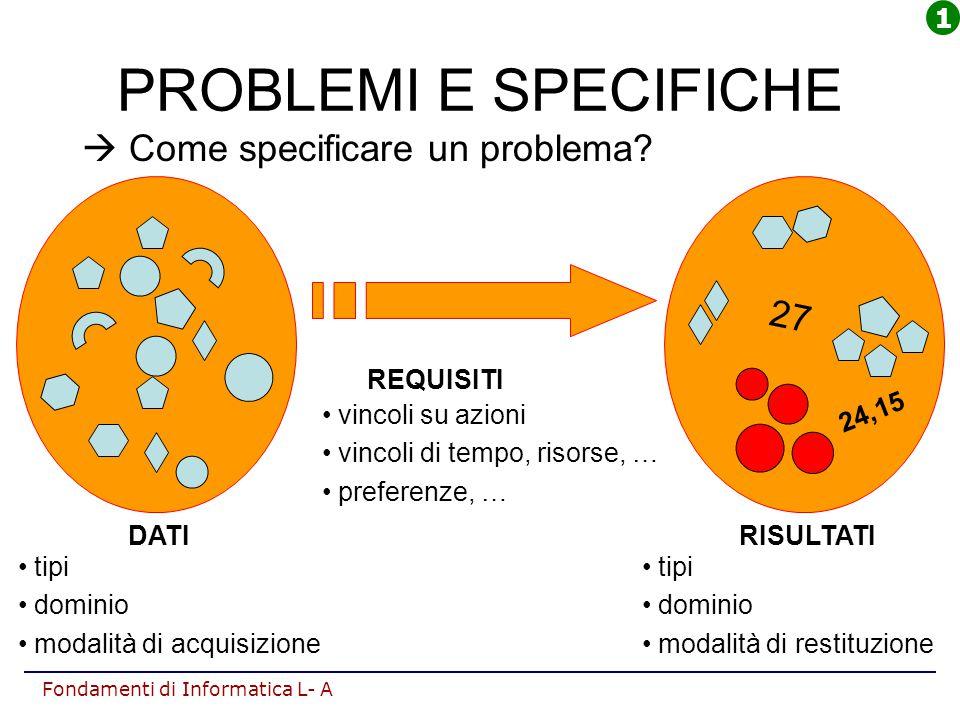 Fondamenti di Informatica L- A tipi dominio modalità di acquisizione PROBLEMI E SPECIFICHE  Come specificare un problema? DATI tipi dominio modalità