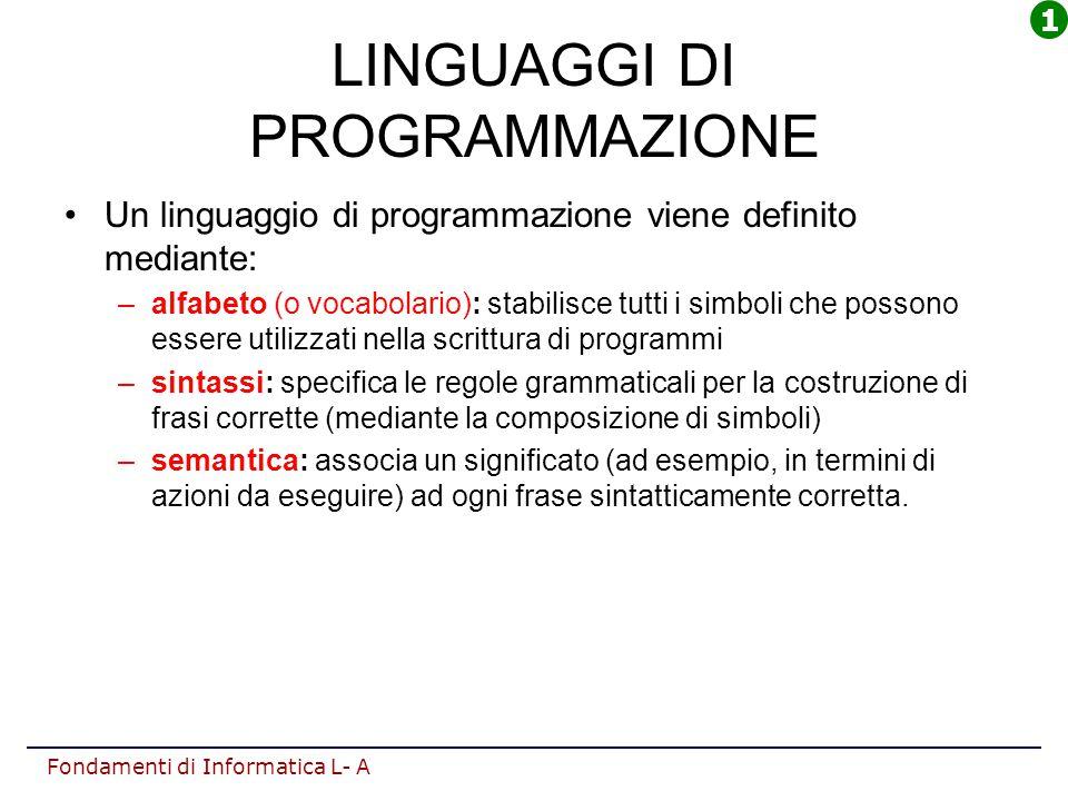 Fondamenti di Informatica L- A LINGUAGGI DI PROGRAMMAZIONE Un linguaggio di programmazione viene definito mediante: –alfabeto (o vocabolario): stabili