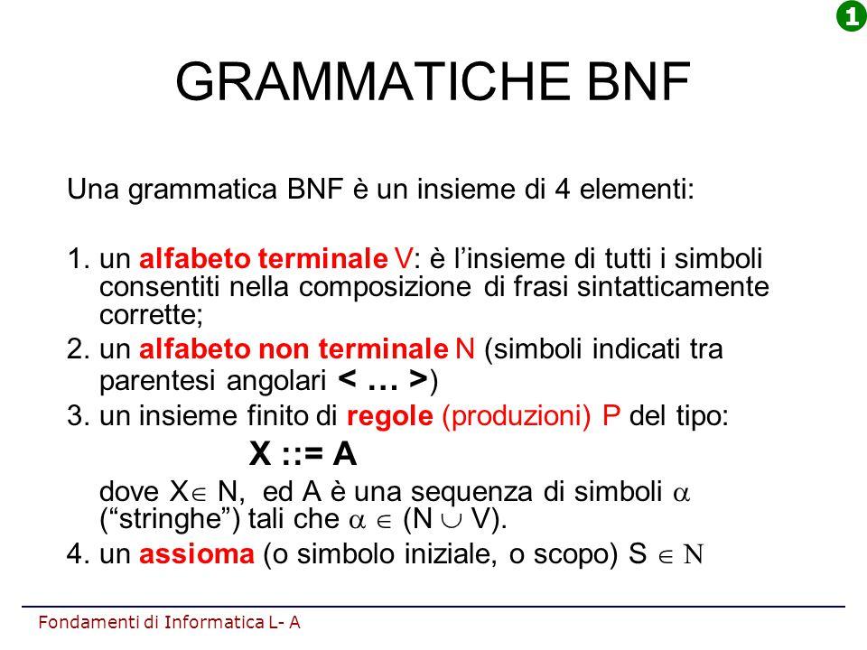 Fondamenti di Informatica L- A GRAMMATICHE BNF Una grammatica BNF è un insieme di 4 elementi: 1.un alfabeto terminale V: è l'insieme di tutti i simbol