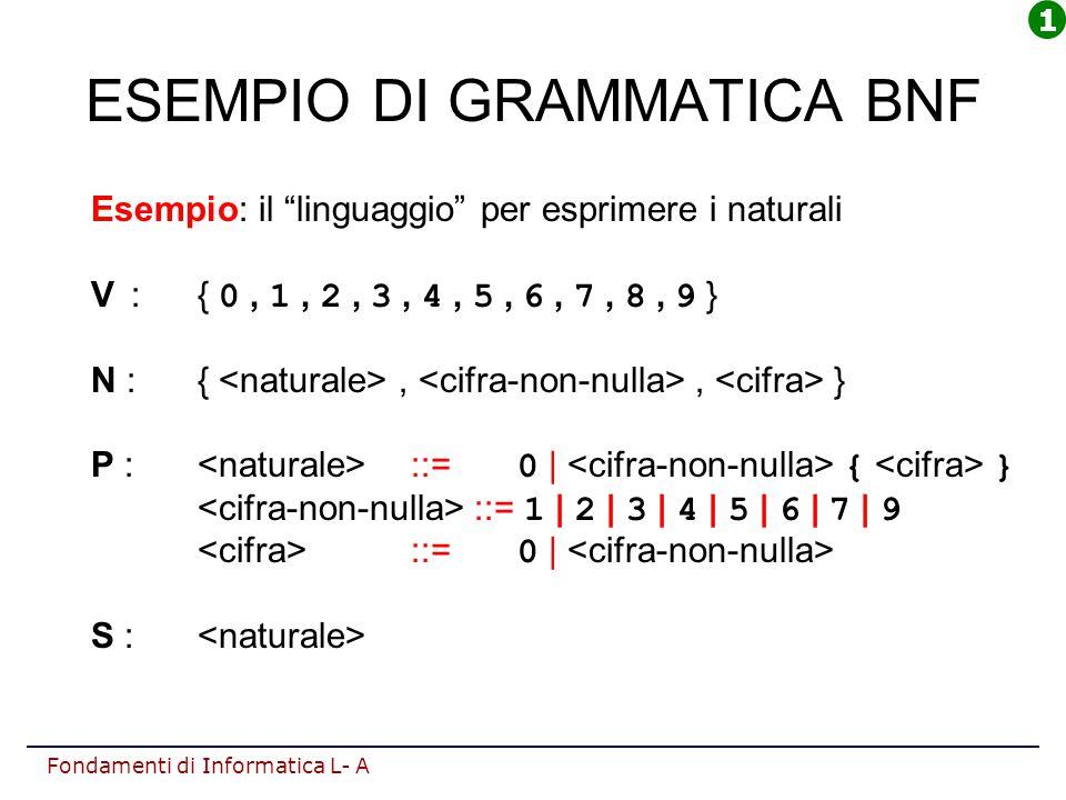 """Fondamenti di Informatica L- A ESEMPIO DI GRAMMATICA BNF Esempio: il """"linguaggio"""" per esprimere i naturali V:{ 0, 1, 2, 3, 4, 5, 6, 7, 8, 9 } N :{,, }"""