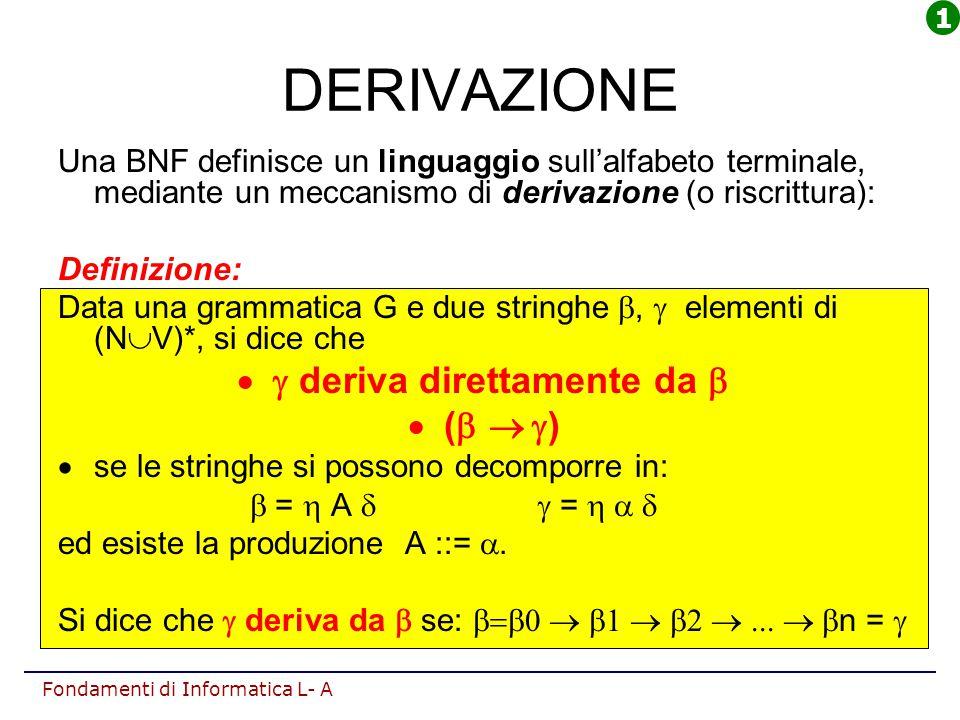 Fondamenti di Informatica L- A DERIVAZIONE Una BNF definisce un linguaggio sull'alfabeto terminale, mediante un meccanismo di derivazione (o riscrittu
