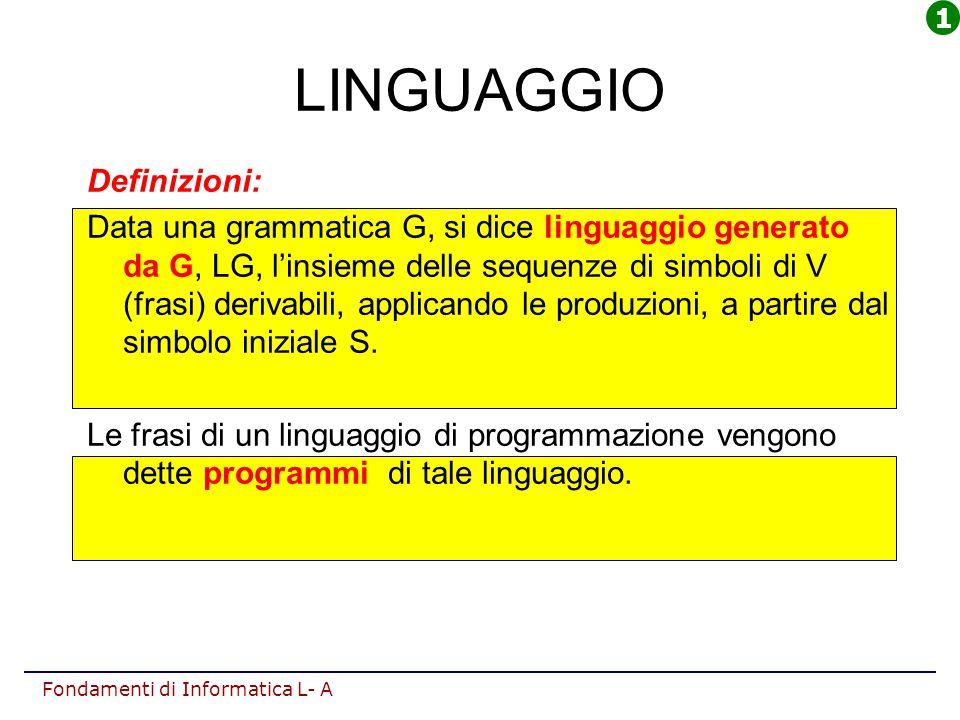 Fondamenti di Informatica L- A LINGUAGGIO Definizioni: Data una grammatica G, si dice linguaggio generato da G, LG, l'insieme delle sequenze di simbol