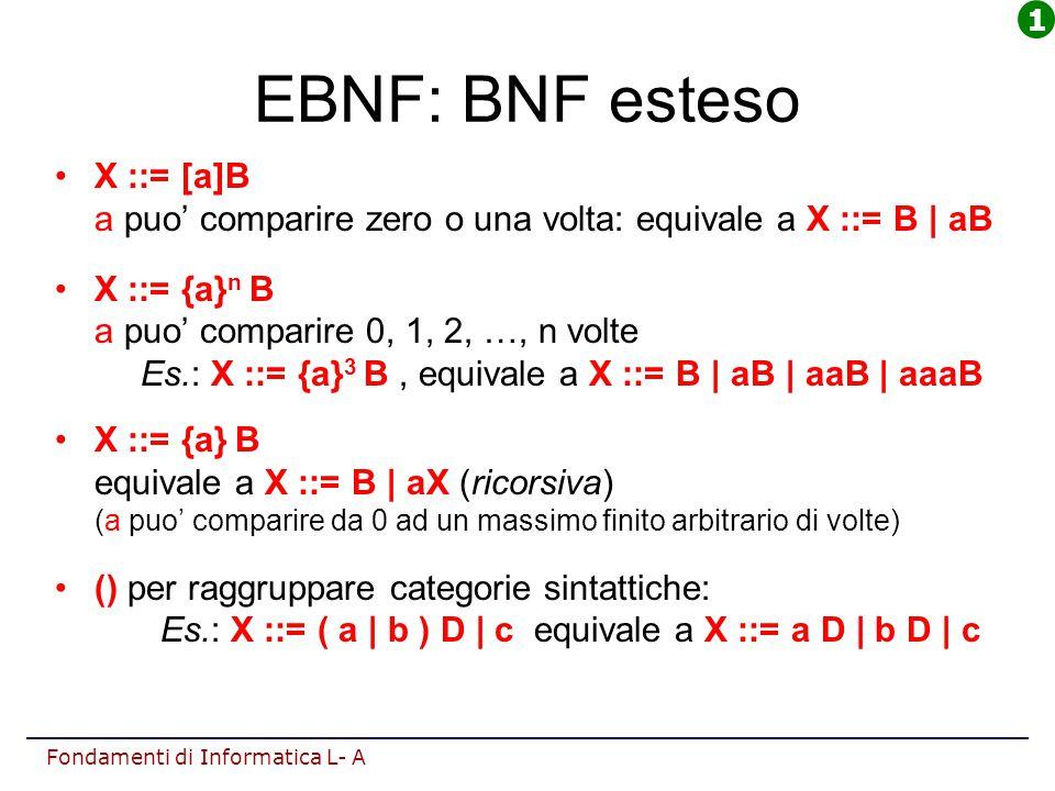 Fondamenti di Informatica L- A EBNF: BNF esteso X ::= [a]B a puo' comparire zero o una volta: equivale a X ::= B | aB X ::= {a} n B a puo' comparire 0