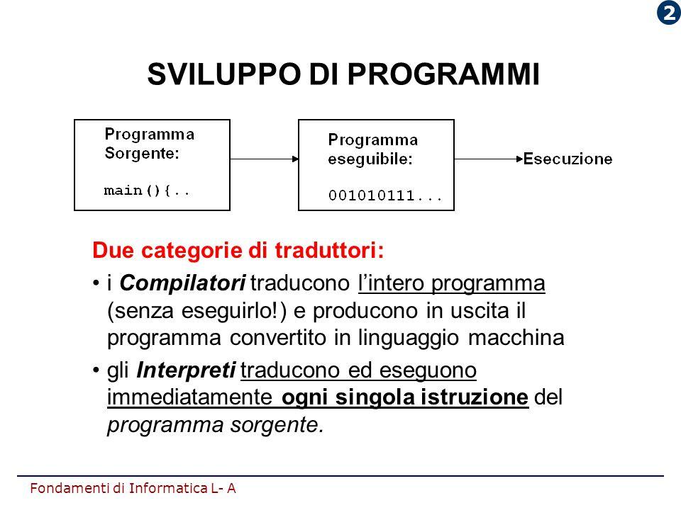 Fondamenti di Informatica L- A SVILUPPO DI PROGRAMMI Due categorie di traduttori: i Compilatori traducono l'intero programma (senza eseguirlo!) e prod
