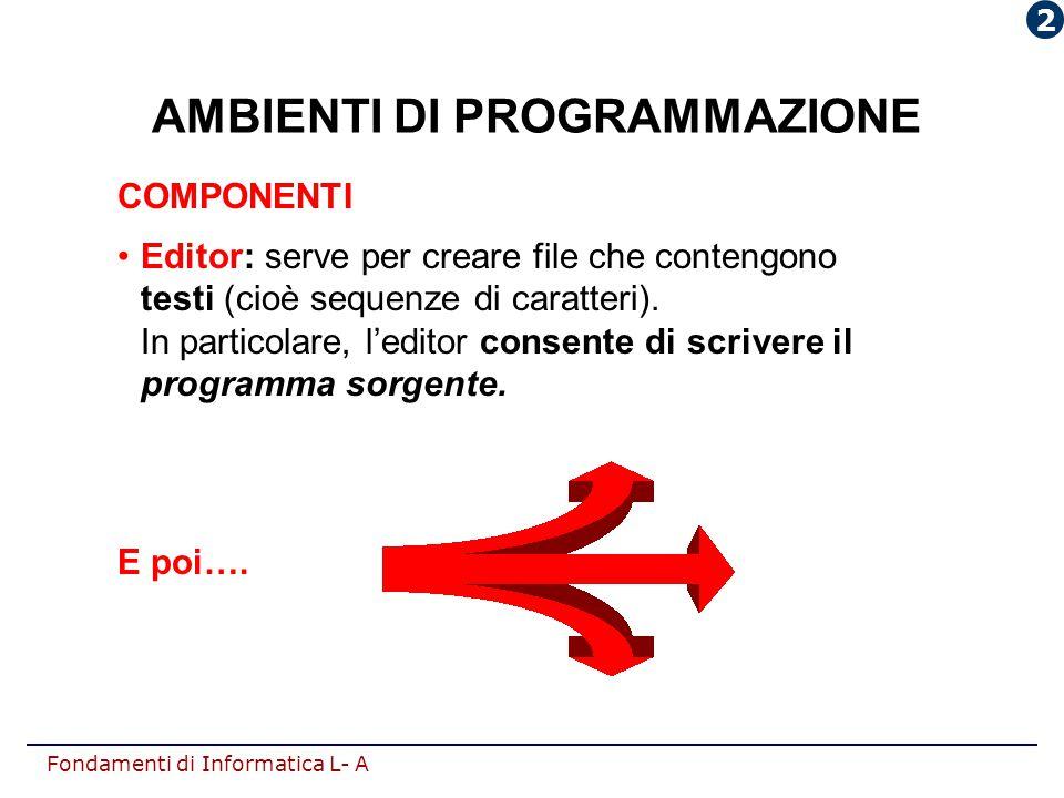 Fondamenti di Informatica L- A AMBIENTI DI PROGRAMMAZIONE COMPONENTI Editor: serve per creare file che contengono testi (cioè sequenze di caratteri).