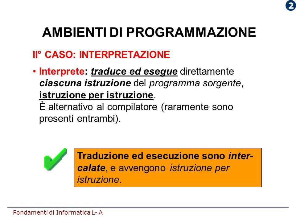 Fondamenti di Informatica L- A AMBIENTI DI PROGRAMMAZIONE II° CASO: INTERPRETAZIONE Interprete: traduce ed esegue direttamente ciascuna istruzione del