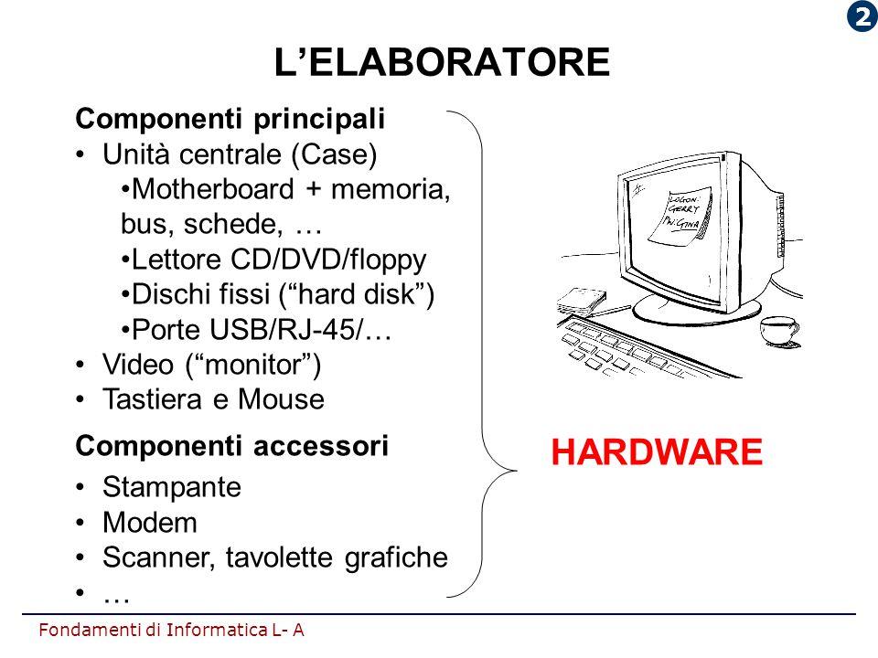 Fondamenti di Informatica L- A L'ELABORATORE Componenti principali Unità centrale (Case) Motherboard + memoria, bus, schede, … Lettore CD/DVD/floppy D