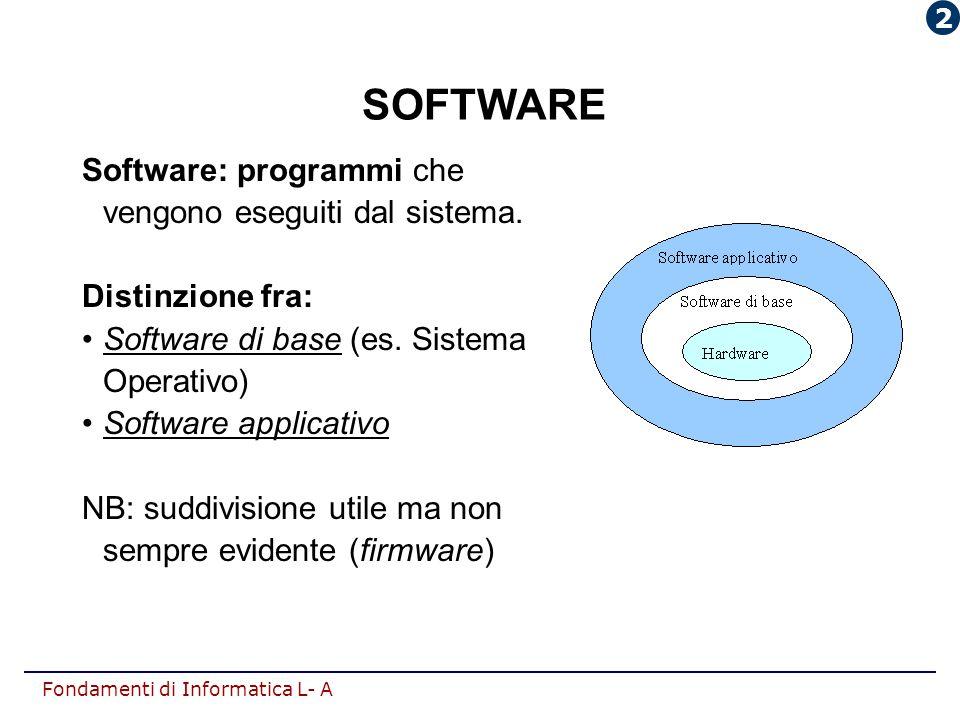 Fondamenti di Informatica L- A SOFTWARE Software: programmi che vengono eseguiti dal sistema. Distinzione fra: Software di base (es. Sistema Operativo