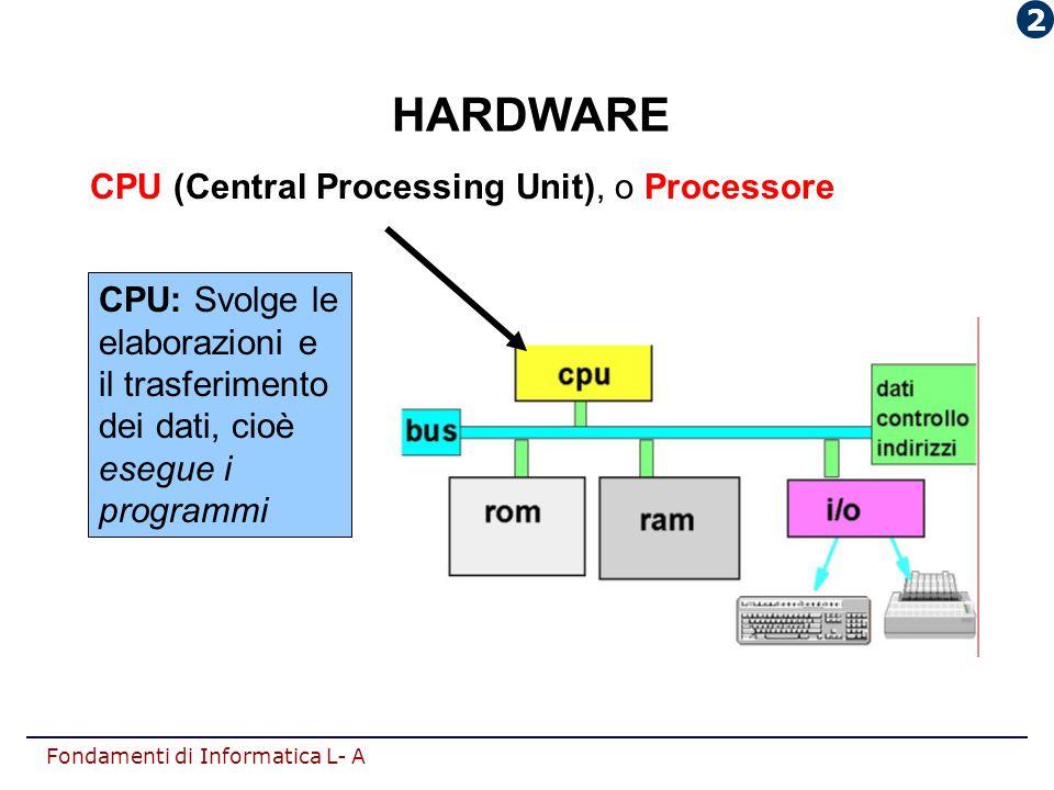 Fondamenti di Informatica L- A HARDWARE CPU (Central Processing Unit), o Processore CPU: Svolge le elaborazioni e il trasferimento dei dati, cioè eseg