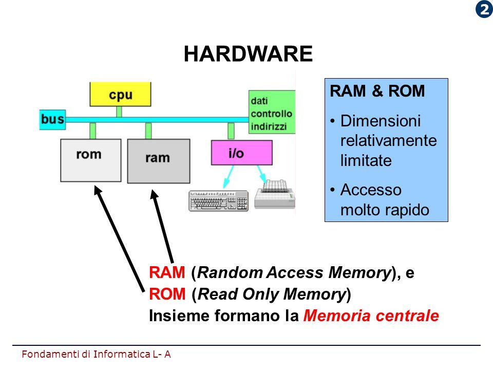 Fondamenti di Informatica L- A HARDWARE RAM (Random Access Memory), e ROM (Read Only Memory) Insieme formano la Memoria centrale RAM & ROM Dimensioni