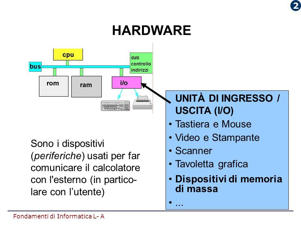 Fondamenti di Informatica L- A HARDWARE Sono i dispositivi (periferiche) usati per far comunicare il calcolatore con l'esterno (in partico- lare con l