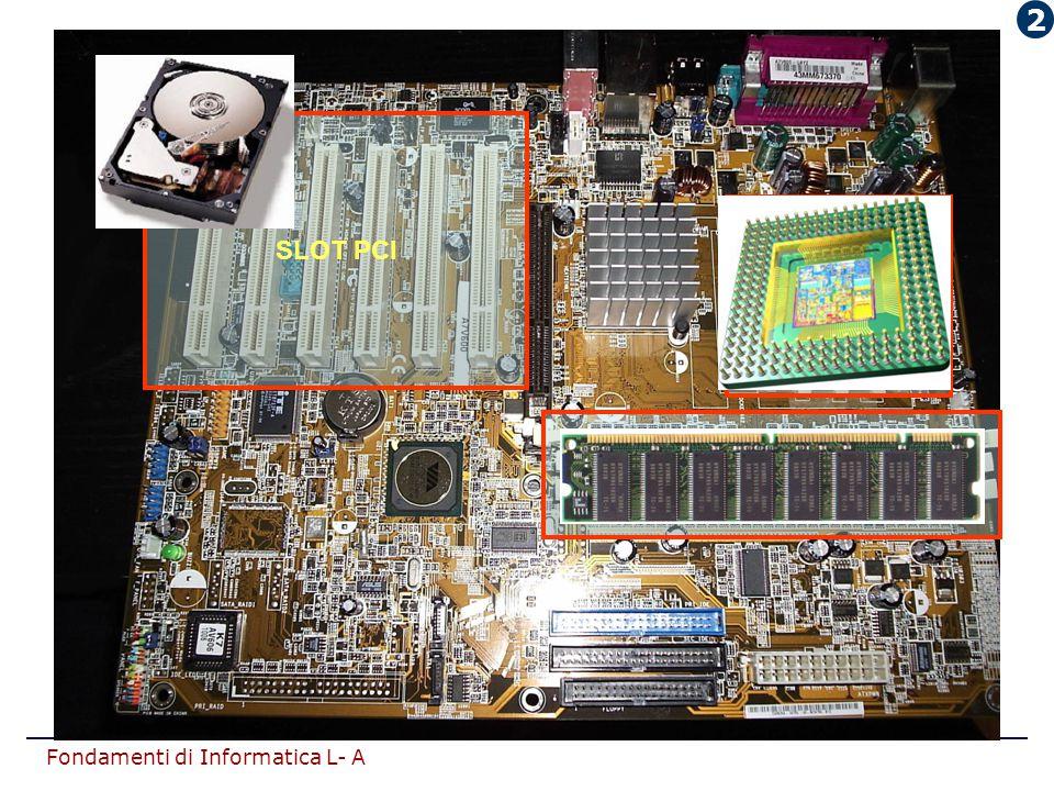 Fondamenti di Informatica L- A RAM CPU SLOT PCI 2