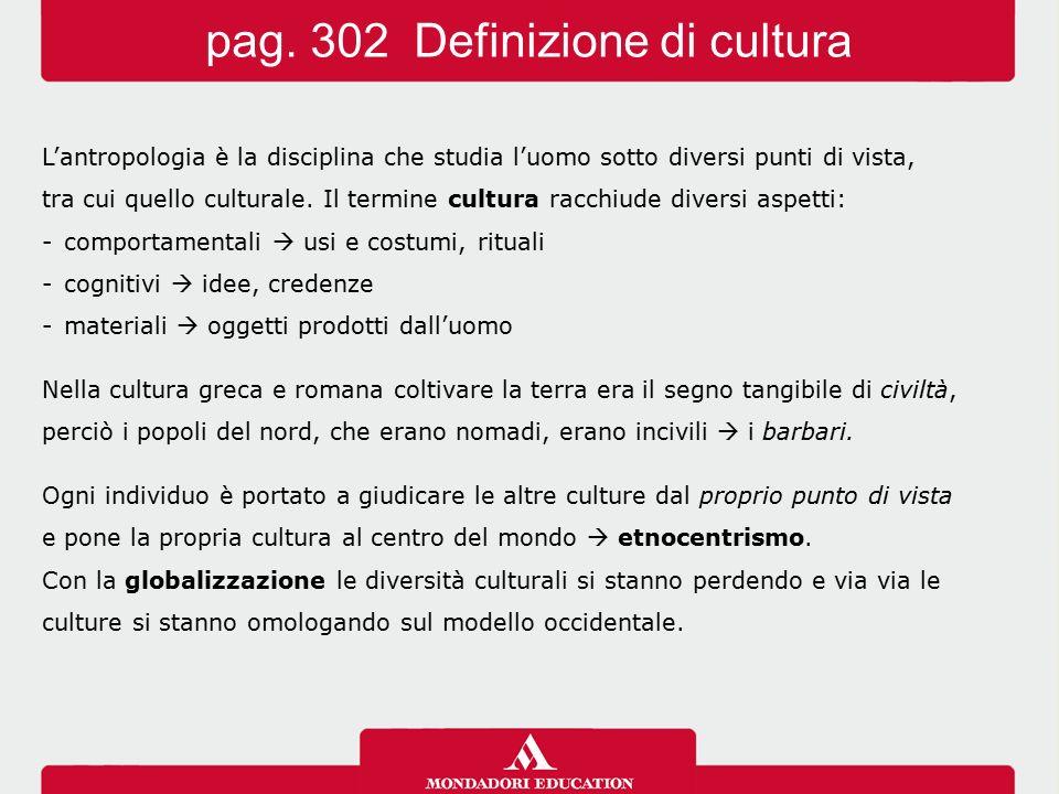 L'antropologia è la disciplina che studia l'uomo sotto diversi punti di vista, tra cui quello culturale.