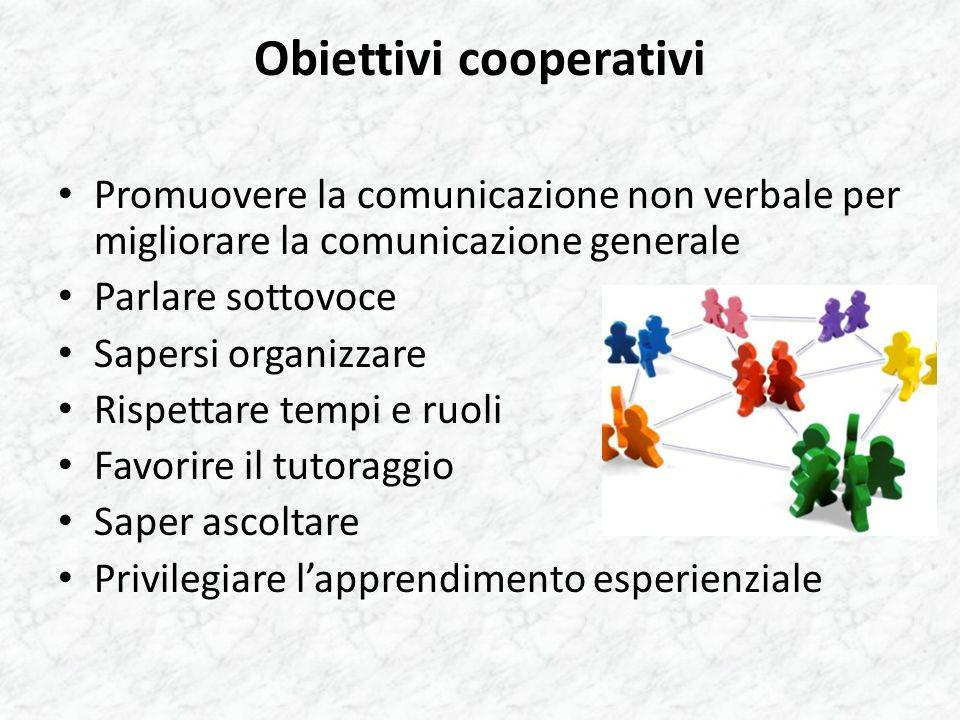 Obiettivi cooperativi Promuovere la comunicazione non verbale per migliorare la comunicazione generale Parlare sottovoce Sapersi organizzare Rispettar