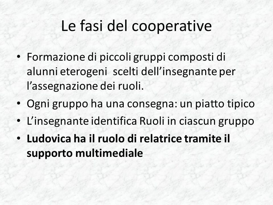 Le fasi del cooperative Formazione di piccoli gruppi composti di alunni eterogeni scelti dell'insegnante per l'assegnazione dei ruoli. Ogni gruppo ha