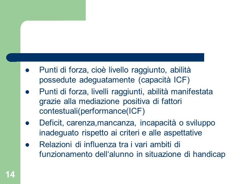 14 Punti di forza, cioè livello raggiunto, abilità possedute adeguatamente (capacità ICF) Punti di forza, livelli raggiunti, abilità manifestata grazi