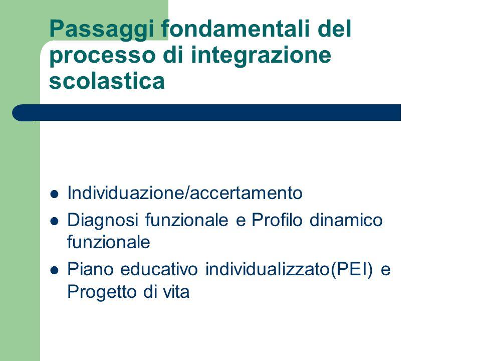Passaggi fondamentali del processo di integrazione scolastica Individuazione/accertamento Diagnosi funzionale e Profilo dinamico funzionale Piano educ
