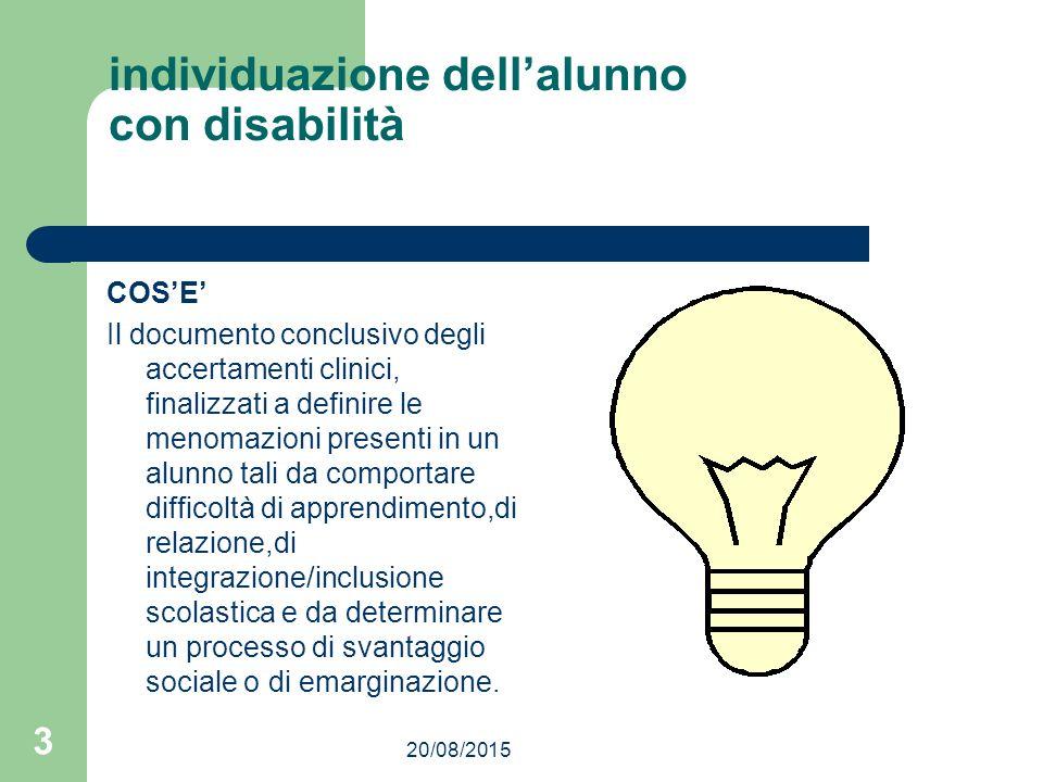 20/08/2015 3 individuazione dell'alunno con disabilità COS'E' Il documento conclusivo degli accertamenti clinici, finalizzati a definire le menomazion