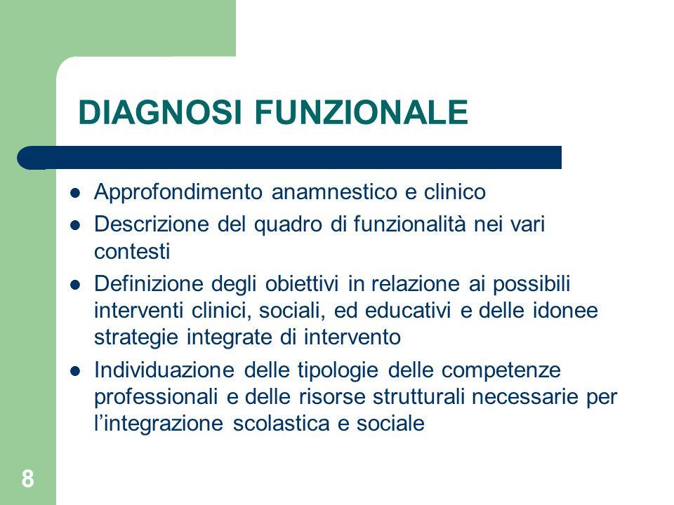 8 DIAGNOSI FUNZIONALE Approfondimento anamnestico e clinico Descrizione del quadro di funzionalità nei vari contesti Definizione degli obiettivi in re