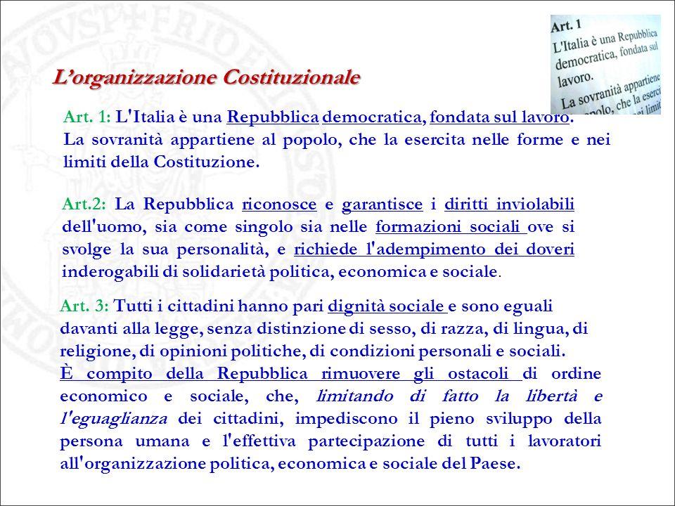 L'organizzazione Costituzionale Art. 1: L'Italia è una Repubblica democratica, fondata sul lavoro. La sovranità appartiene al popolo, che la esercita