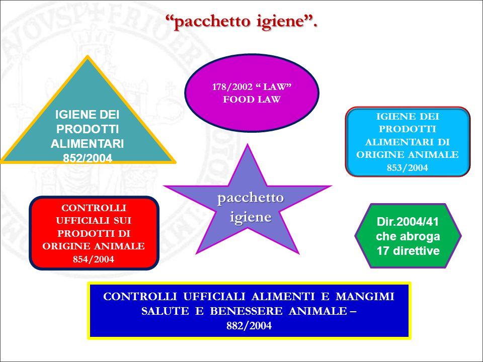 """""""pacchetto igiene"""". 178/2002 """" LAW"""" FOOD LAW IGIENE DEI PRODOTTI ALIMENTARI DI ORIGINE ANIMALE 853/2004 Dir.2004/41 che abroga 17 direttive CONTROLLI"""