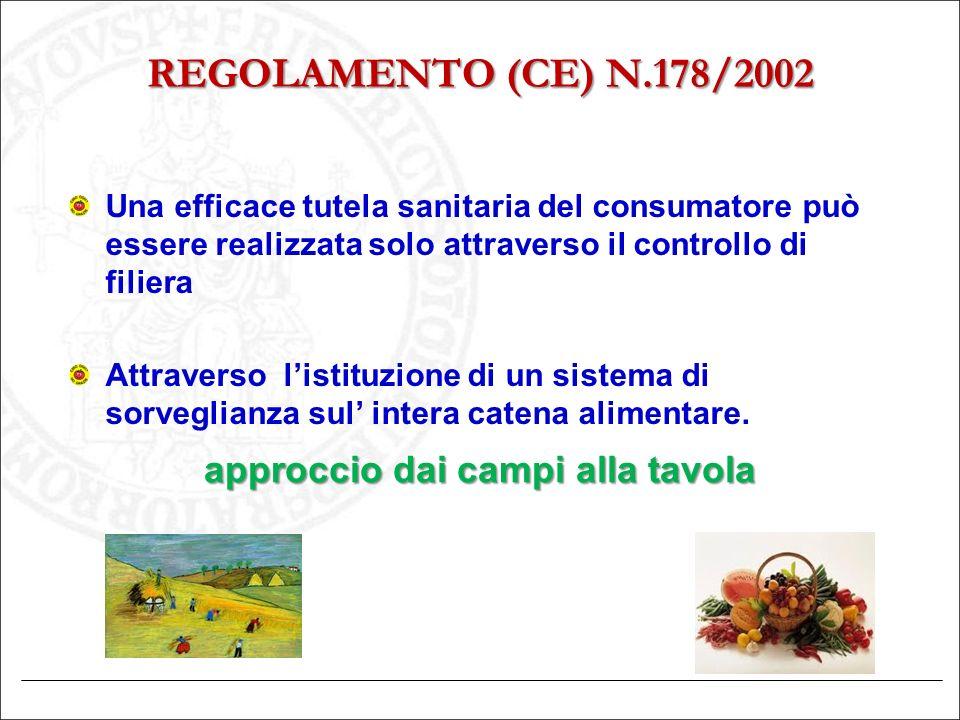 REGOLAMENTO (CE) N.178/2002 Una efficace tutela sanitaria del consumatore può essere realizzata solo attraverso il controllo di filiera Attraverso l'i