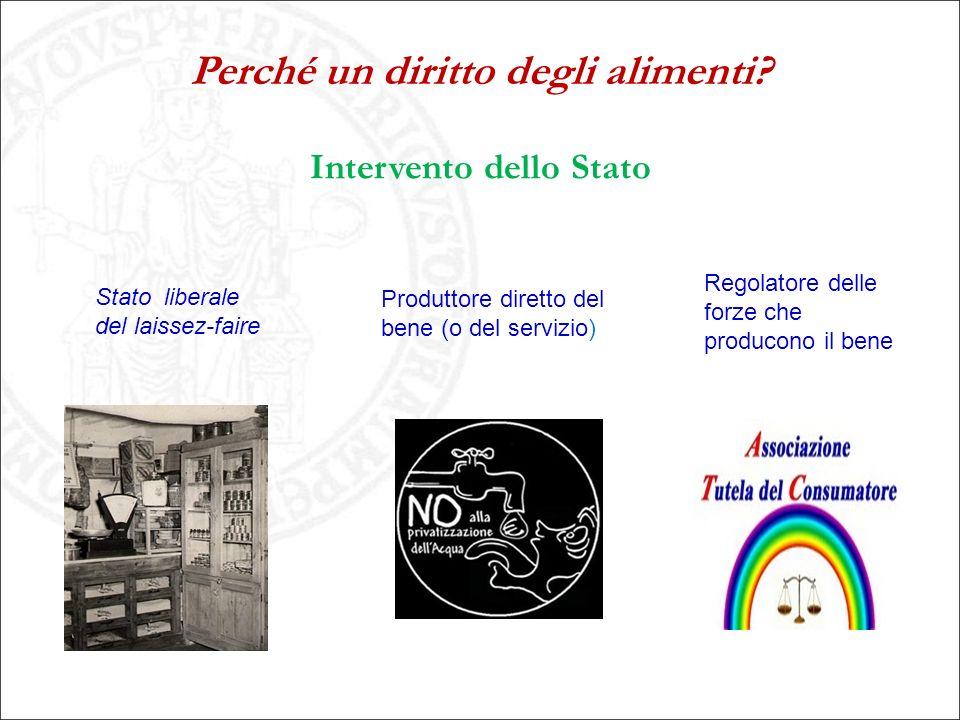 codice alimentare Il Parlamento italiano, con l' art.