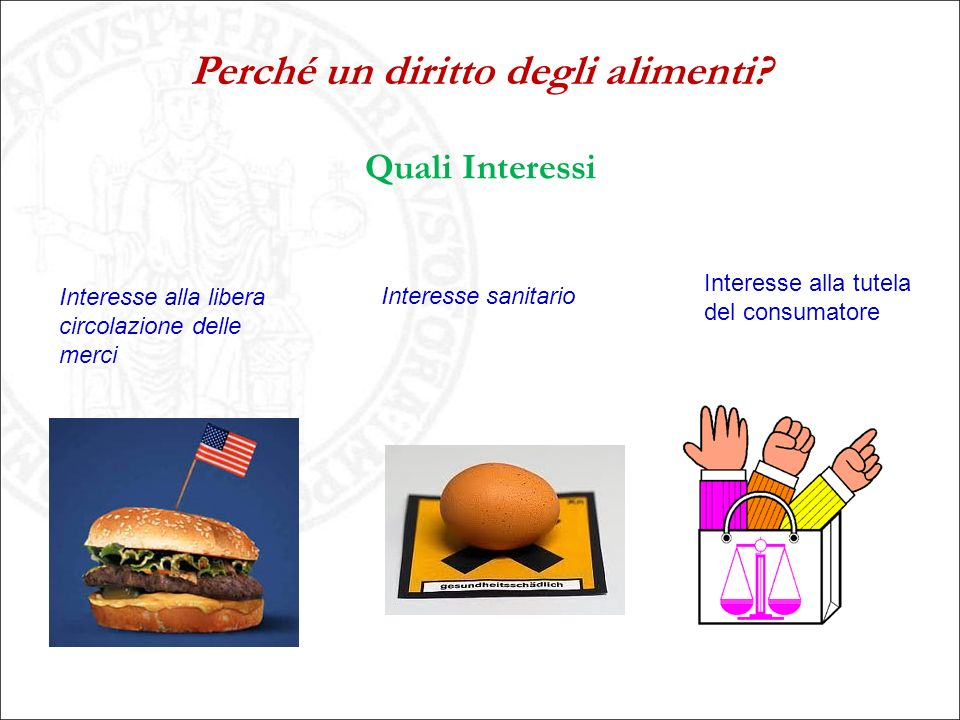 Riferimenti normativi interni in materia di alimenti ADDITIVI - D.M.