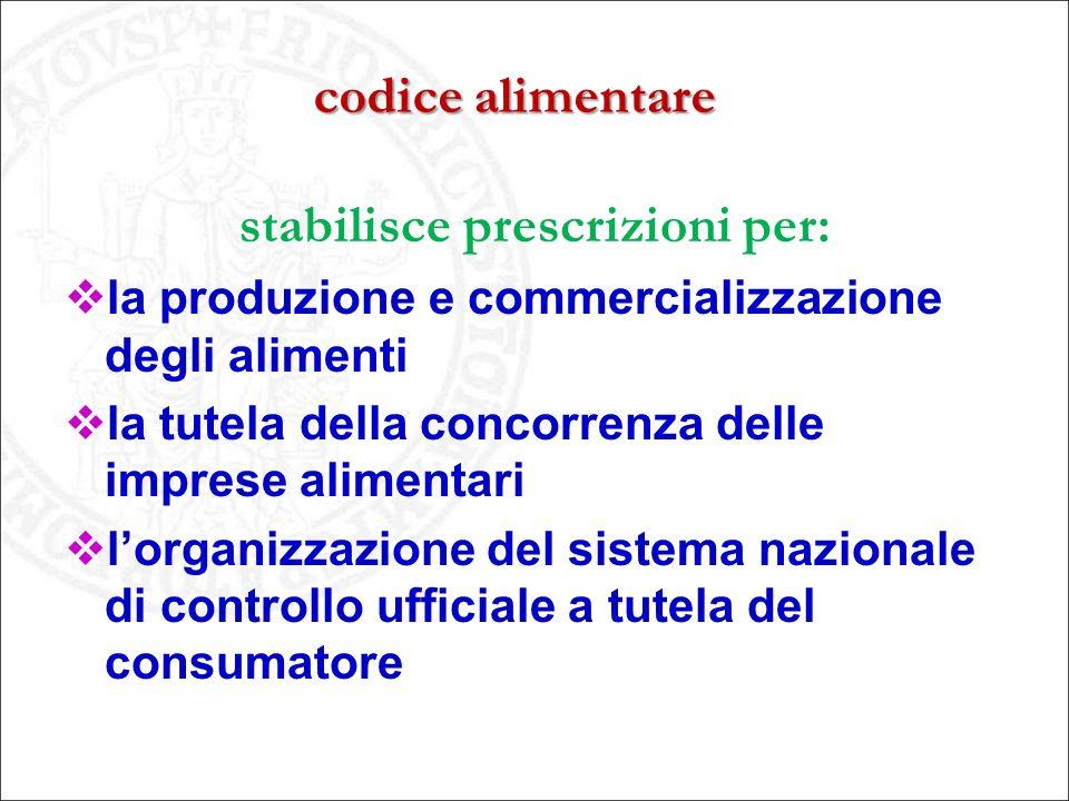 codice alimentare stabilisce prescrizioni per:  la produzione e commercializzazione degli alimenti  la tutela della concorrenza delle imprese alimen