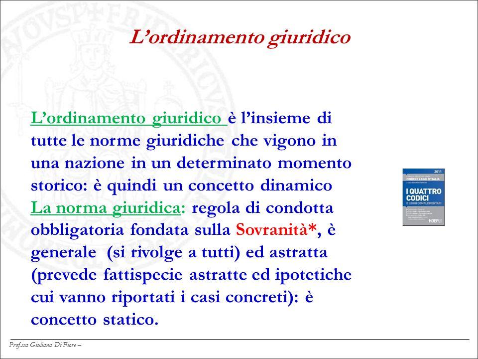 Prof.ssa Giuliana Di Fiore – L'ordinamento giuridico è l'insieme di tutte le norme giuridiche che vigono in una nazione in un determinato momento stor